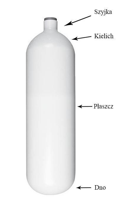 butla nurkowa, butla do nurkowania i jej budowa
